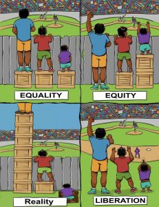 A cartoon illustrating the differences between equality, equity, reality, and liberation